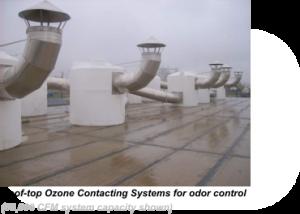 Odor Control – EnvronOzone