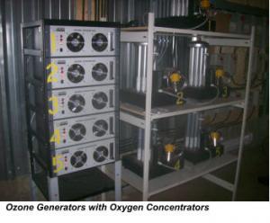 Ozone Generators – EnvronOzone